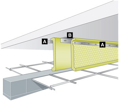 Fire Barrier Systems Drywall Steel Sections